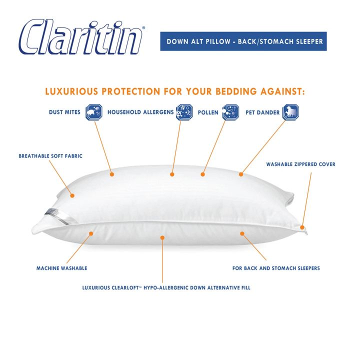 Claritin R Ultimate Allergen Barrier Clearloft Tm